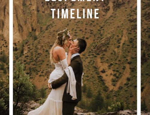 Elopement Timeline